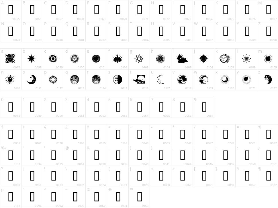 Sun N Moon Character Map