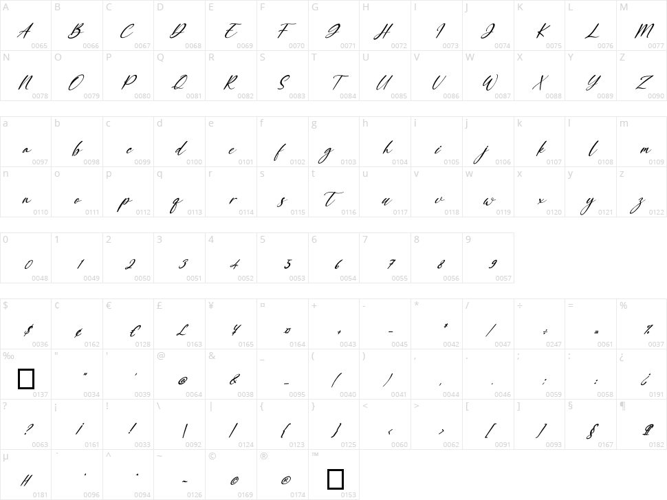 Sunny Rommansa Character Map