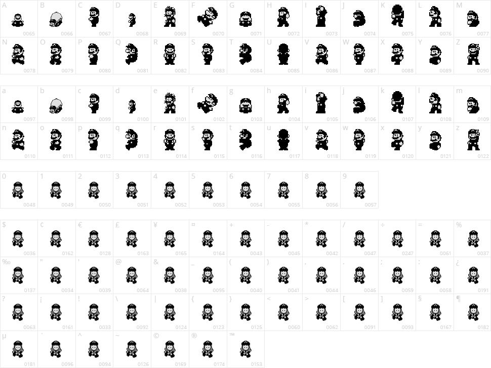 Super Mario World - Mario Character Map