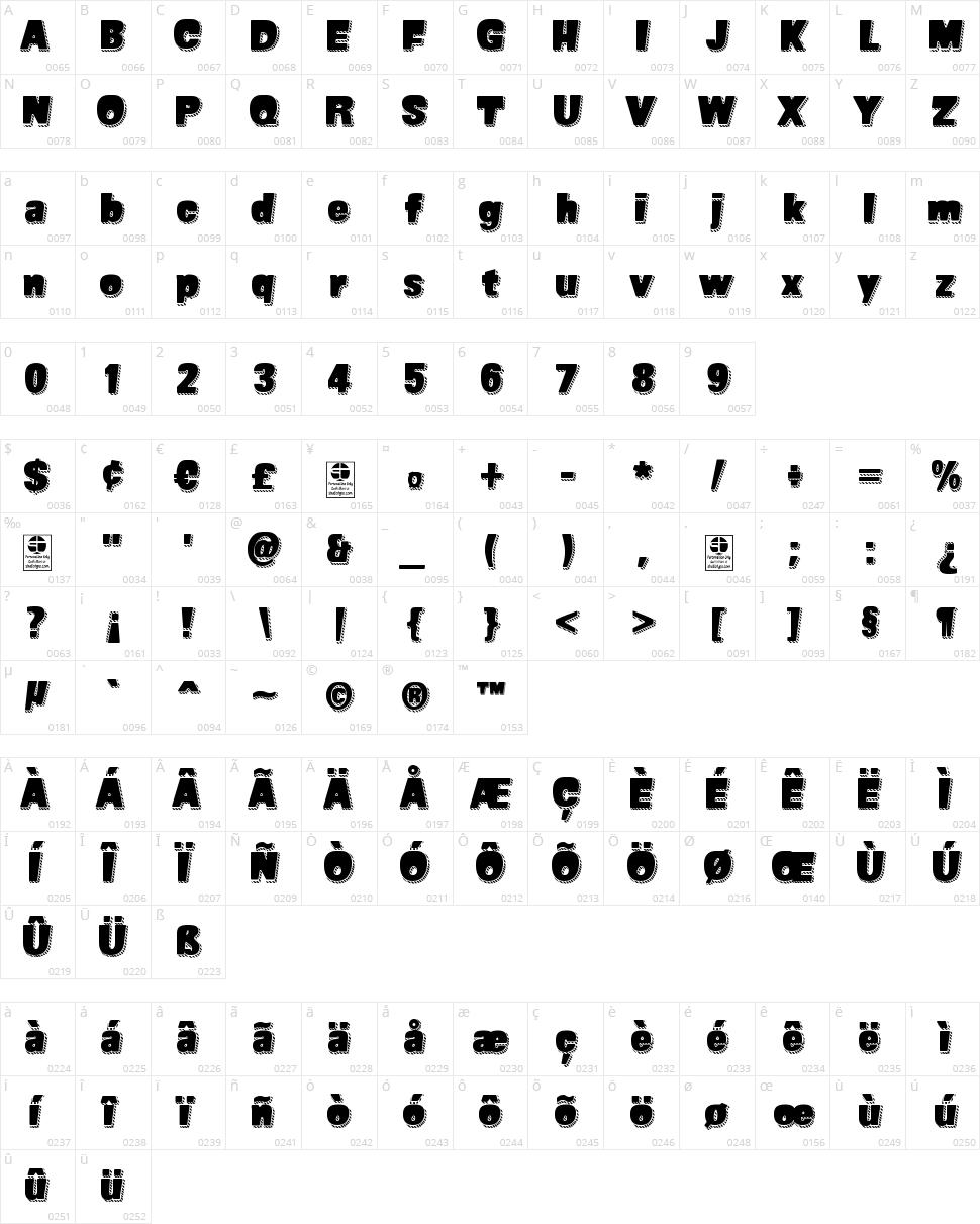 Super Seven Character Map