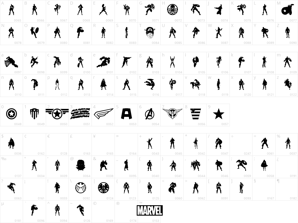 Super Soldier Character Map