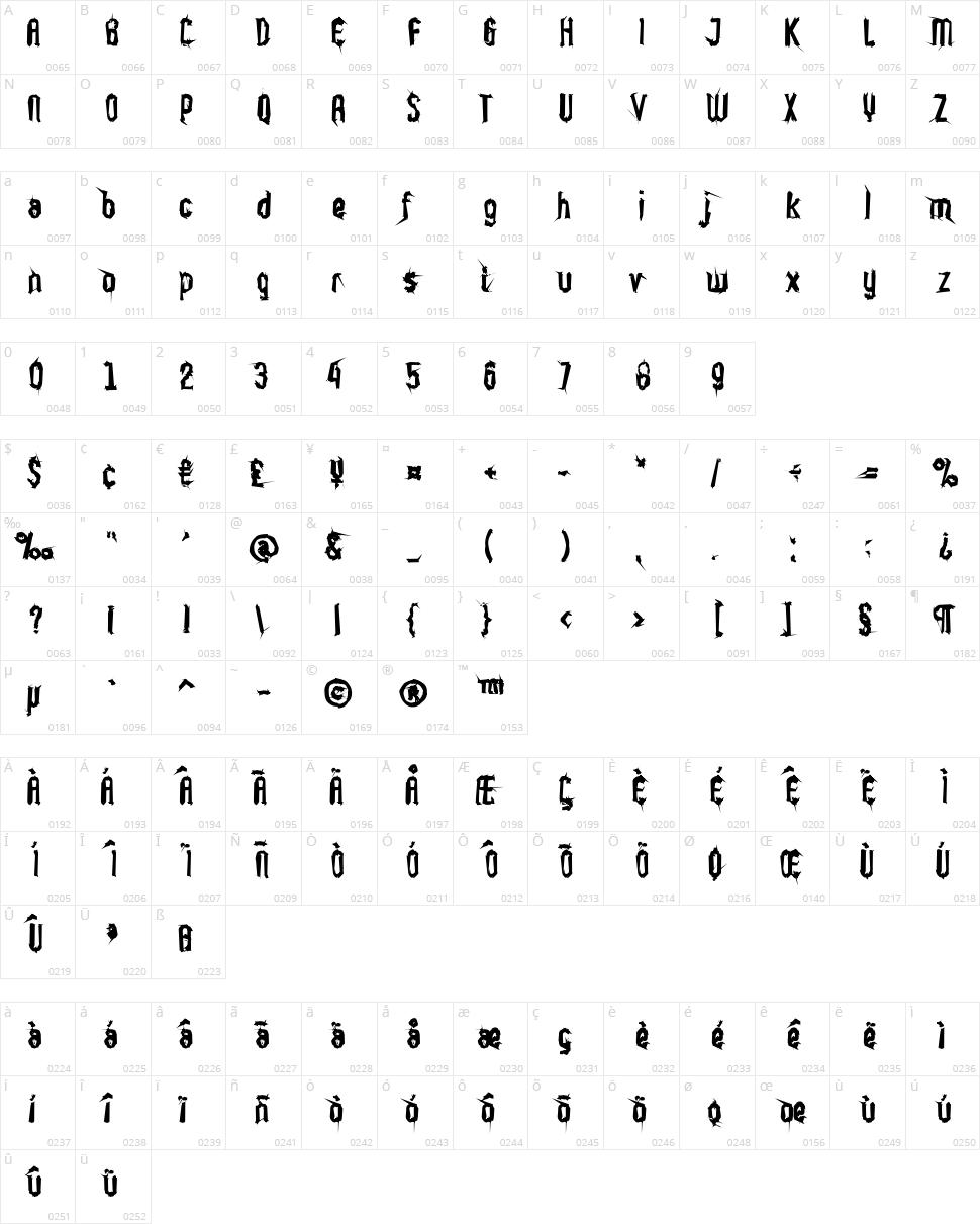 Supercaligrafilisticexpialidoc Character Map