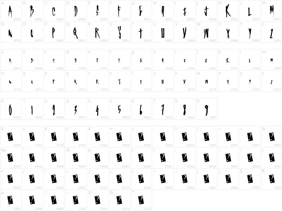 SuperGraf Character Map