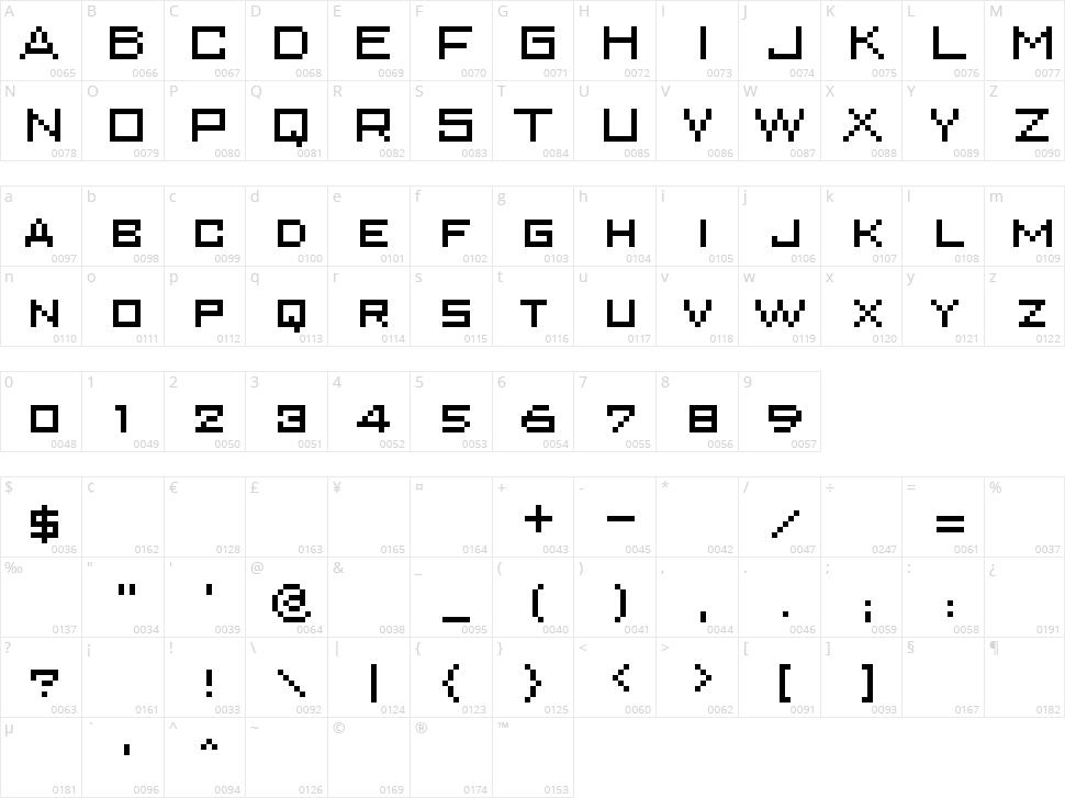 Superkarcher Character Map