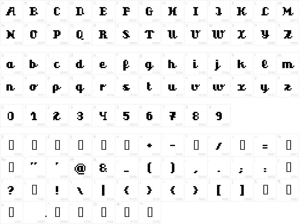 Superscript Character Map