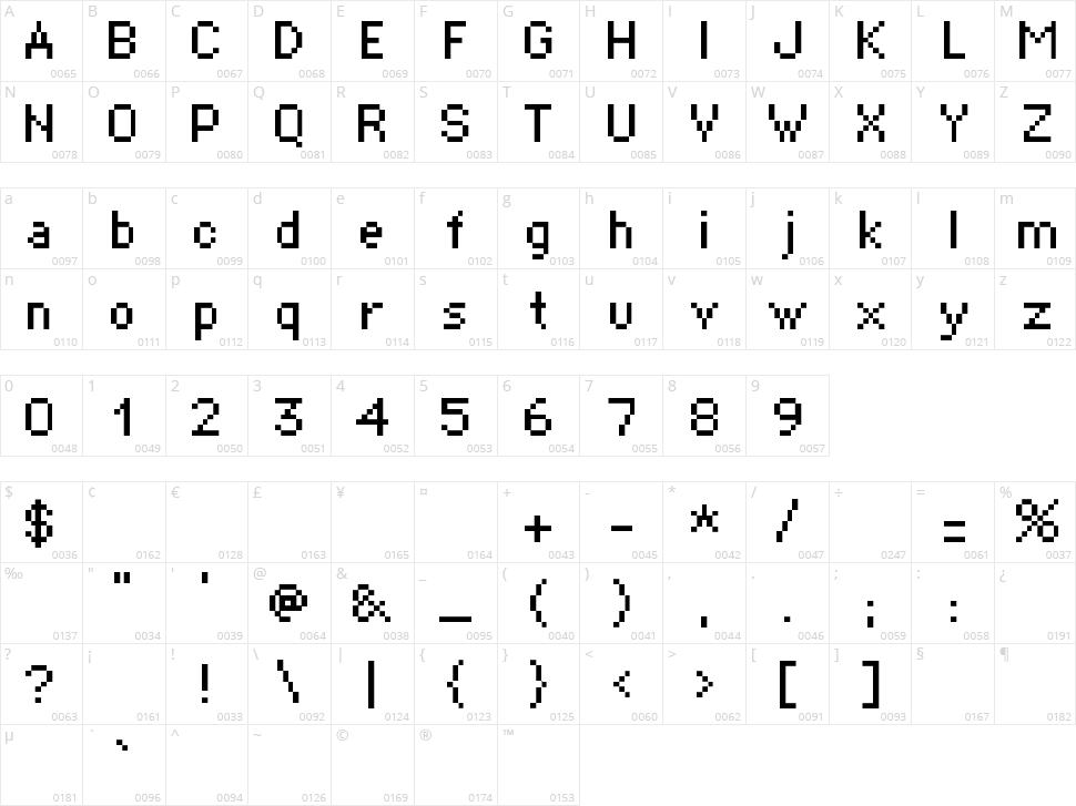 Supertext Character Map