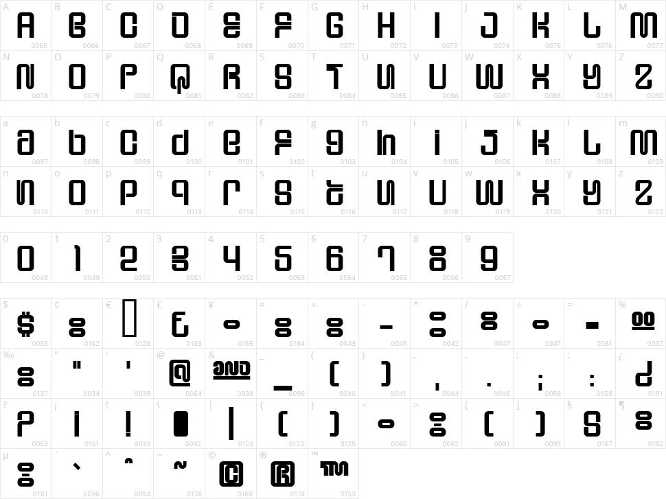 Supervixen Character Map