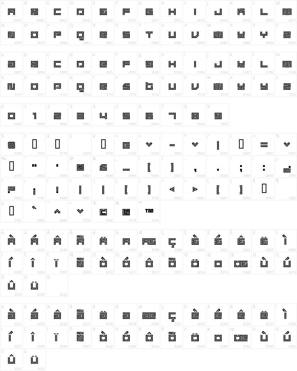 Supreme Character Map