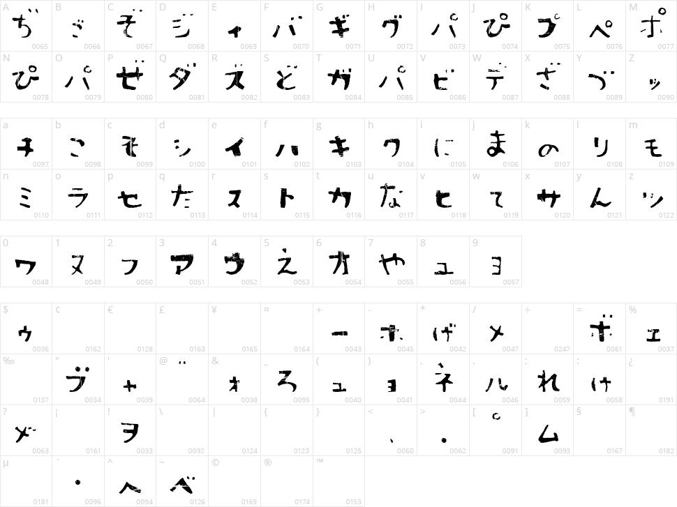 Sushitaro Character Map