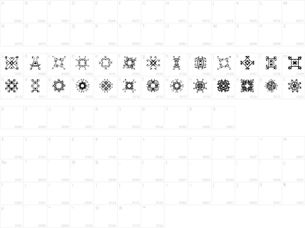 SVGfont 1 Character Map