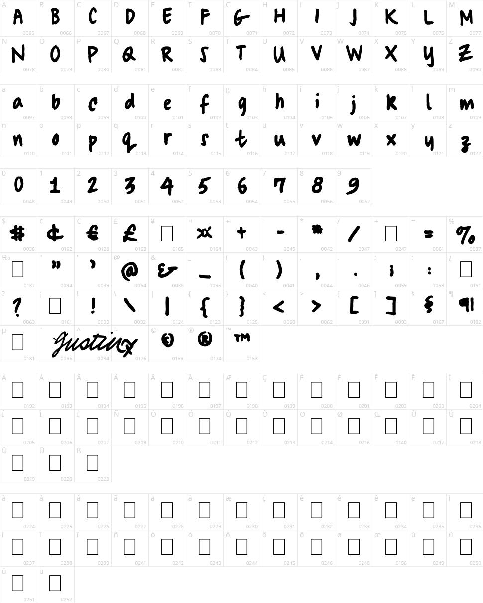 Swagmasta Character Map
