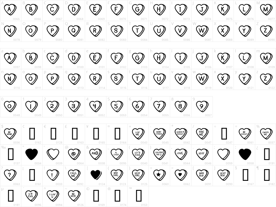 Sweat Hearts BV Character Map