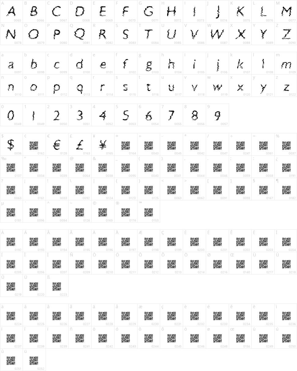 Swift Break Character Map