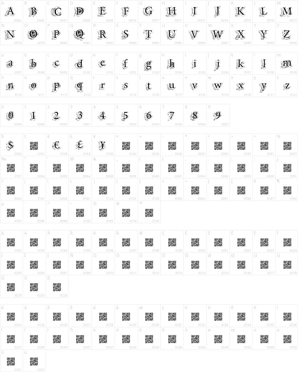 Swift Chops Character Map