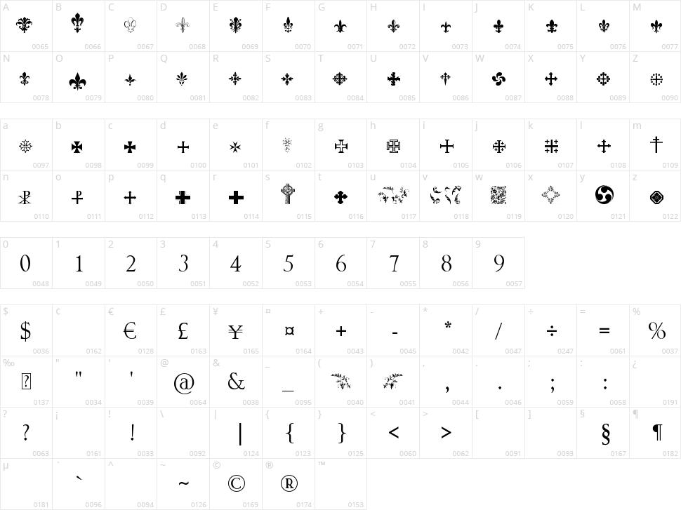 Symbol Crucifix Character Map