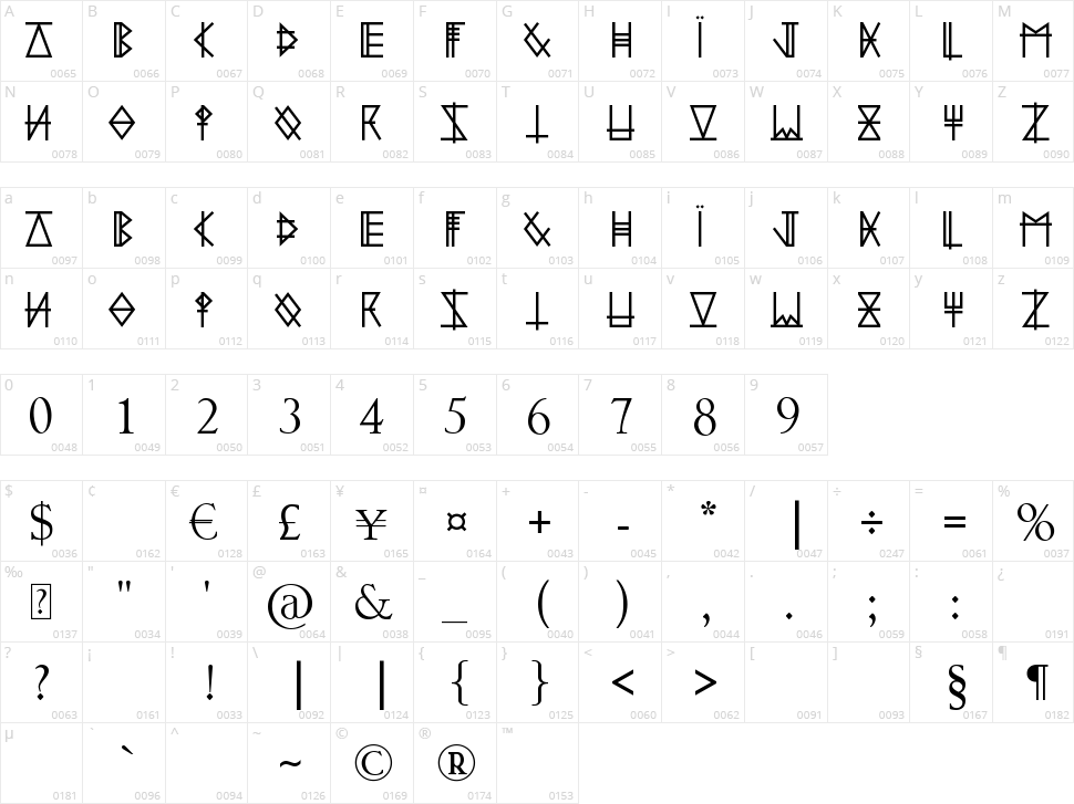 Symbolïzm Character Map