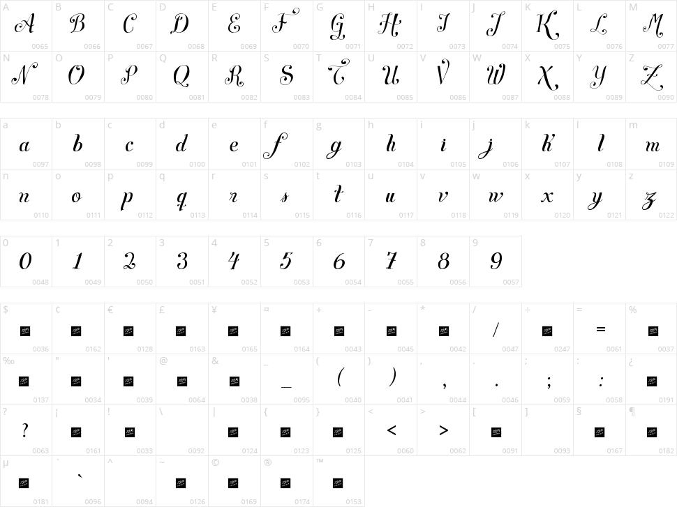 Symphony Script Character Map