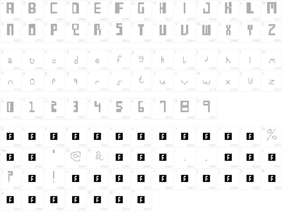 Syntax Zazz Character Map
