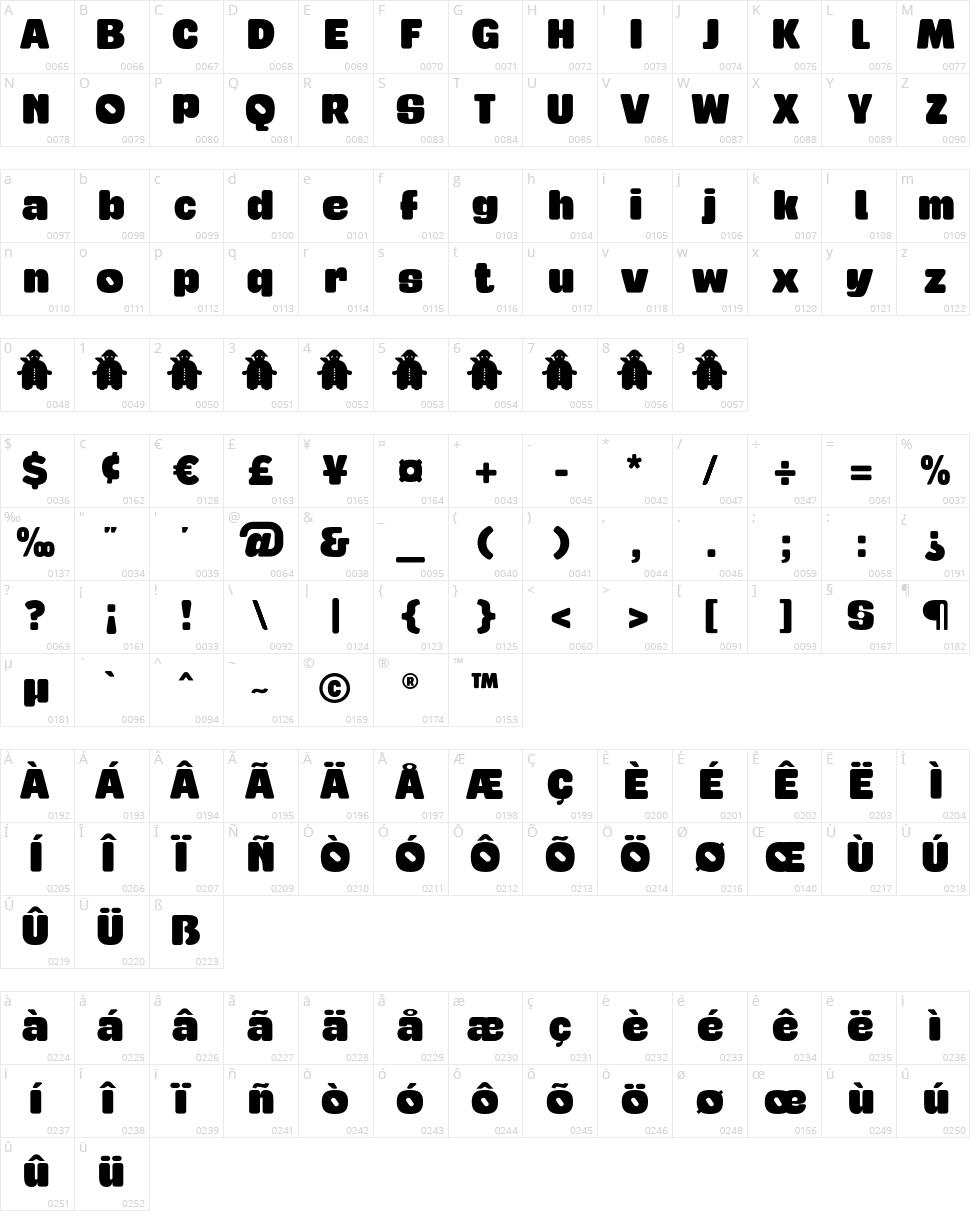 Tabardo Character Map