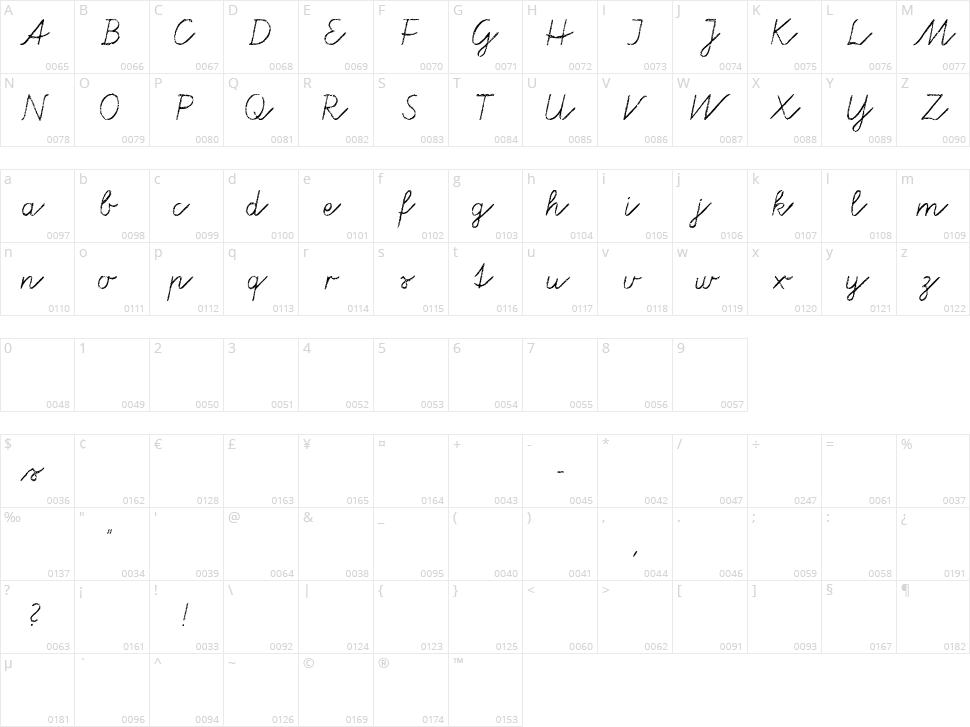 Tafelschrift Character Map
