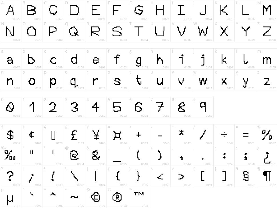 Tairo Character Map