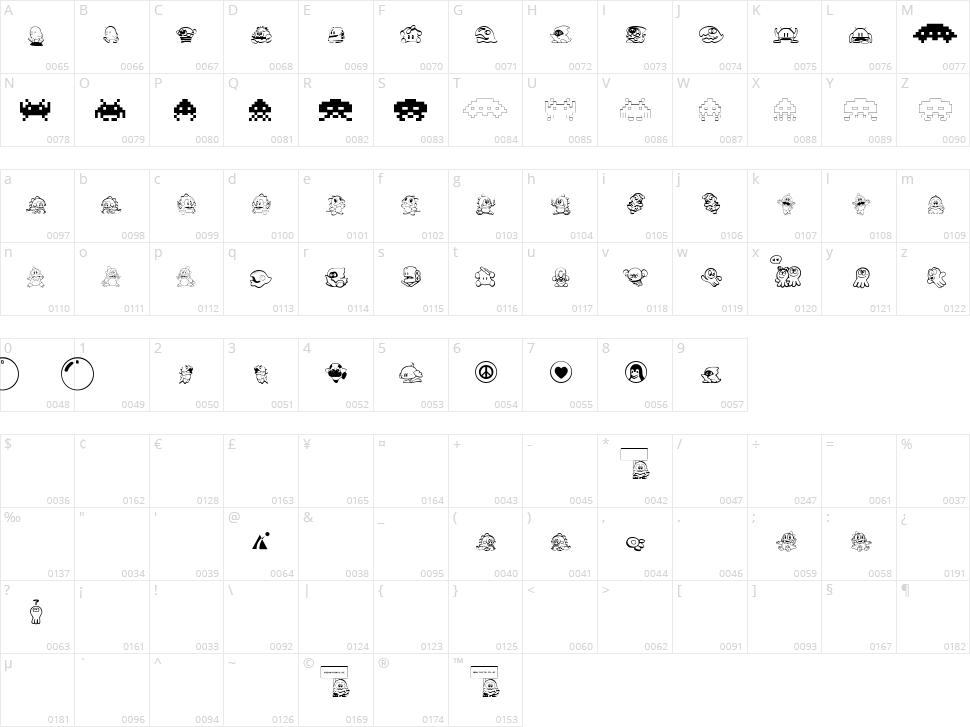 Taito All Stars Character Map