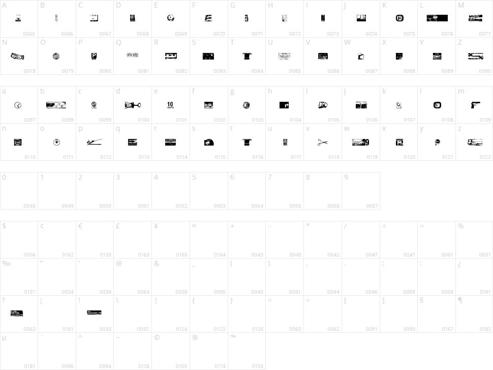 Tajunnan Tuolla Puolen Character Map