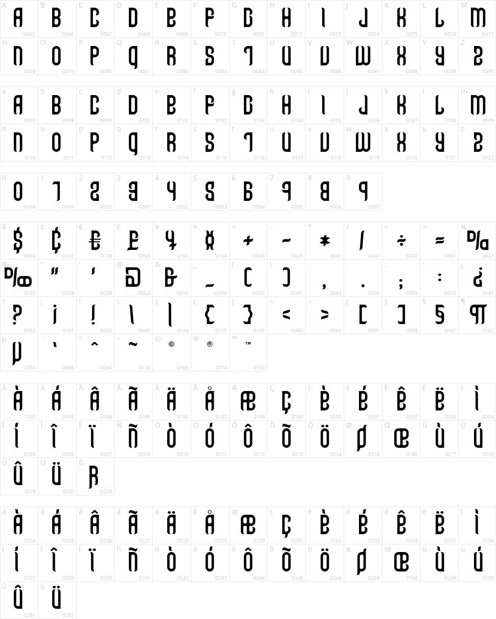 Talismanica Character Map