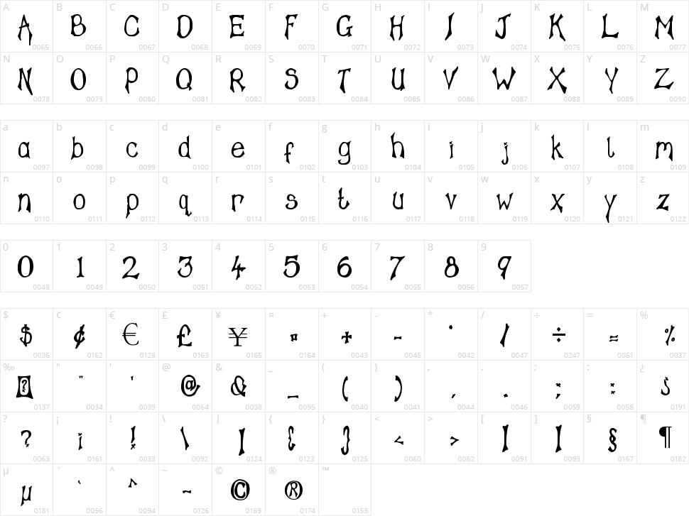 Tampy's Font Character Map