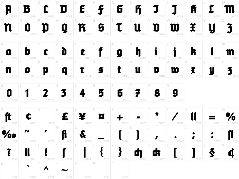 Tannenberg Fett Character Map