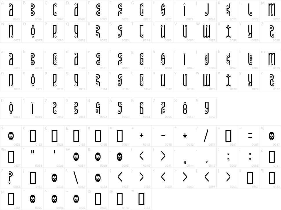 Tantrum Tongue Character Map