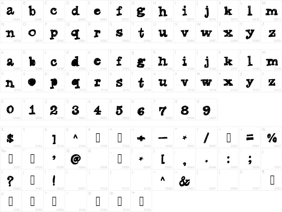 Tanyas Marker Character Map