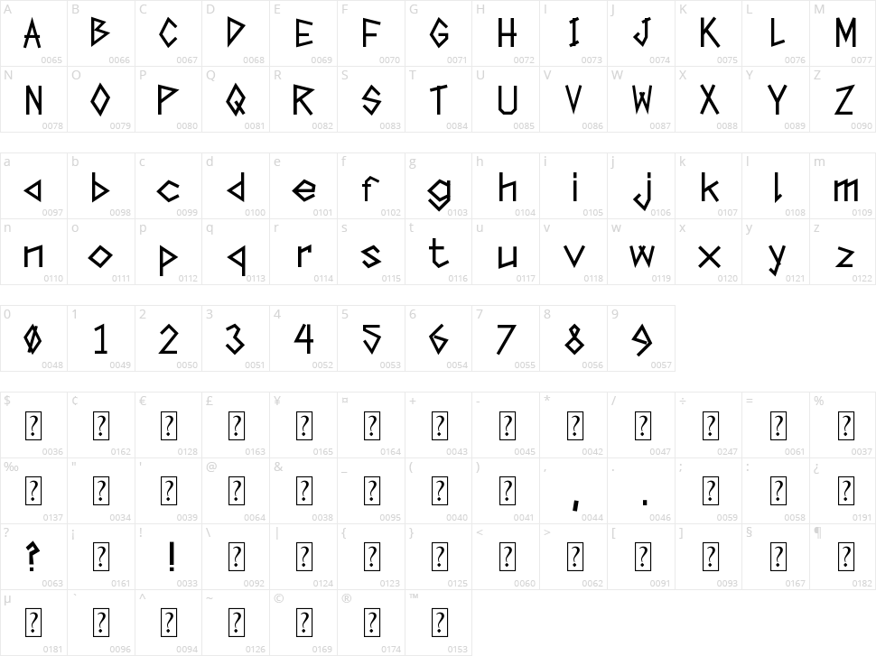 Tape The Font Character Map