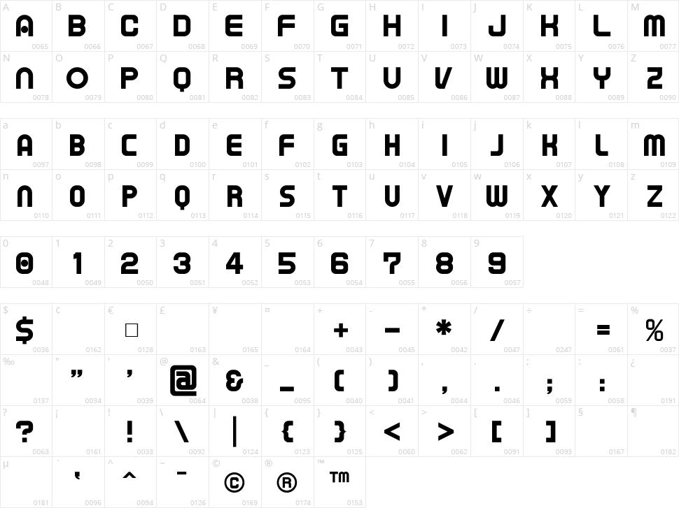 Tapeman Character Map