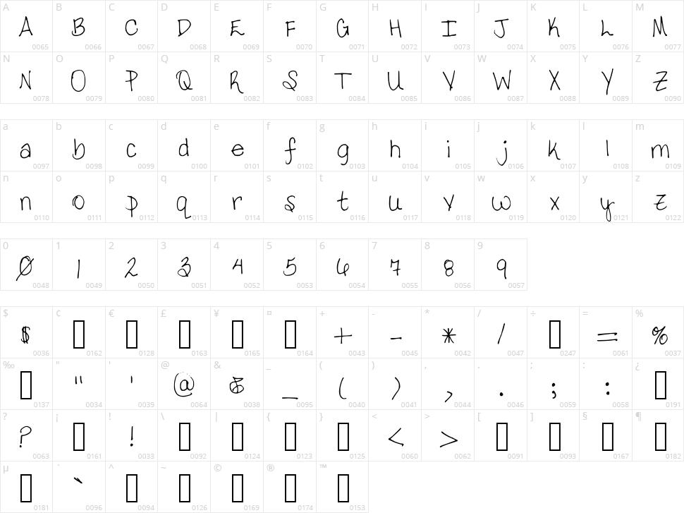 Tara's Handwriting Character Map
