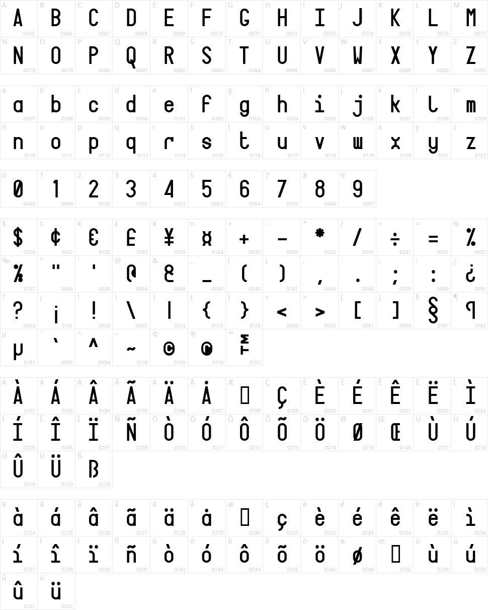 Targa Character Map