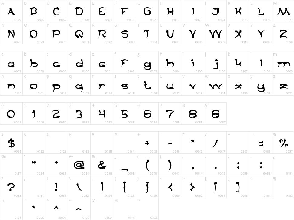 Taring Serigala Character Map