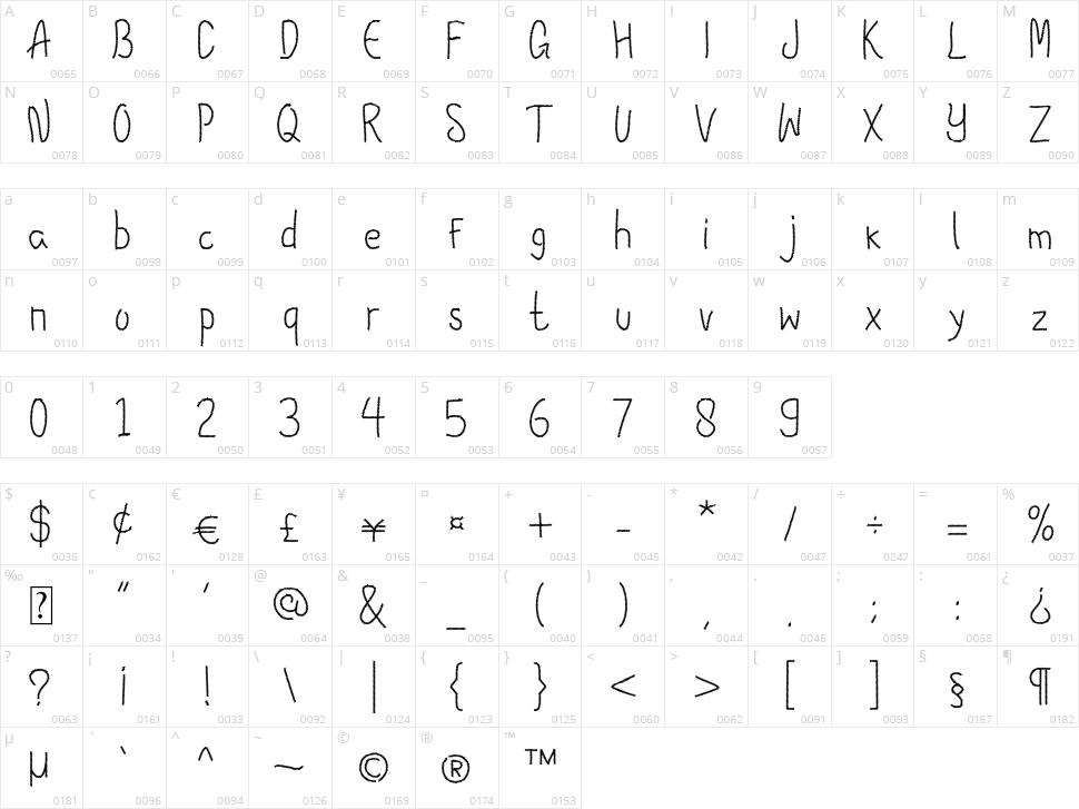 Taryland Character Map
