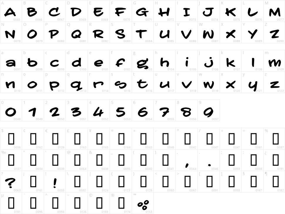 TaterTodd Character Map