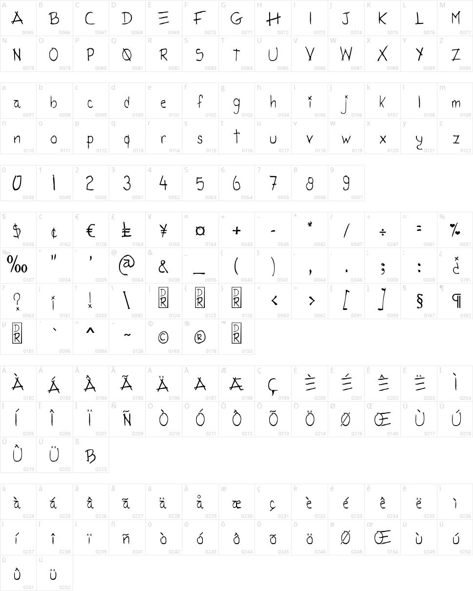 Tatida Rocking Character Map