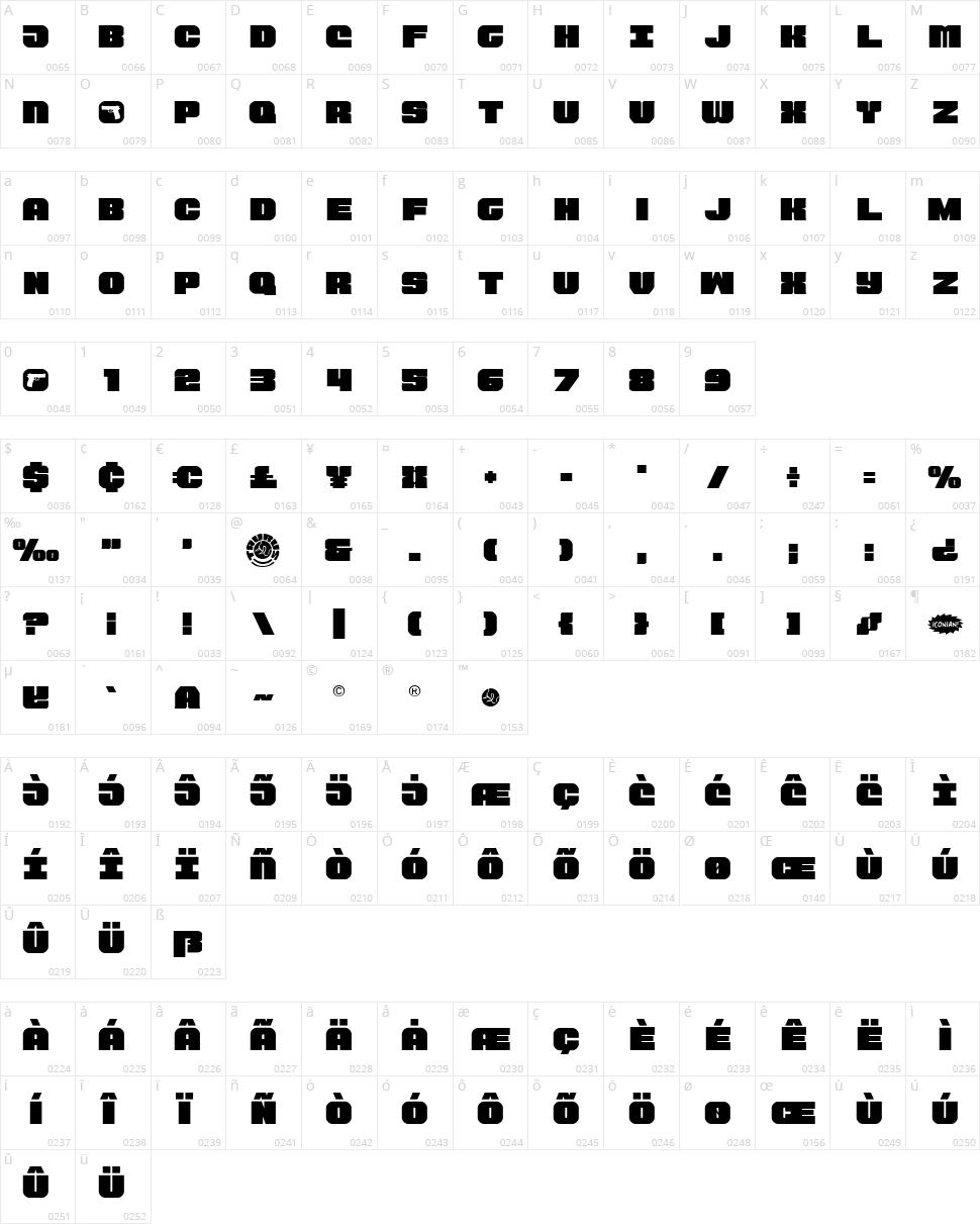 Tauro Character Map