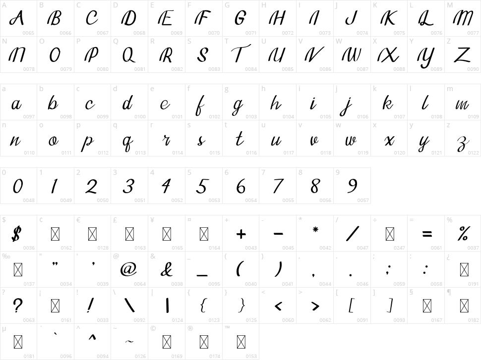Tavisha Character Map