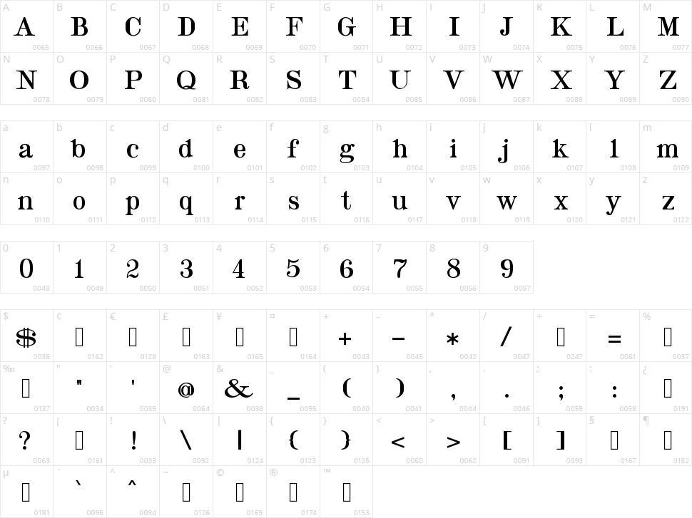Taylor Serif Character Map