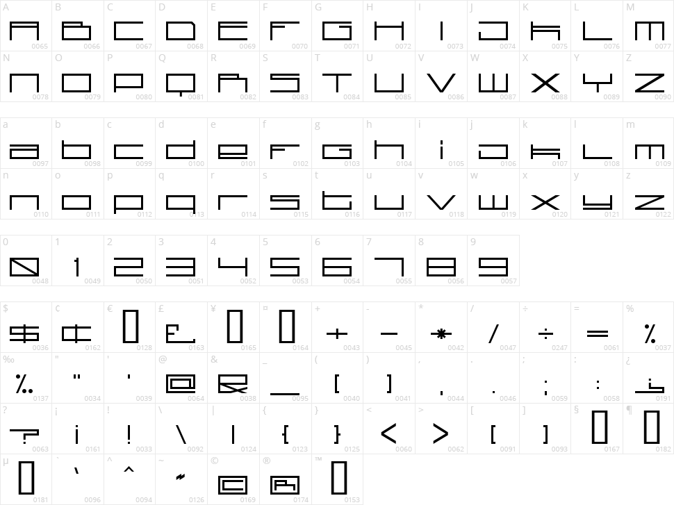 Technoid Character Map