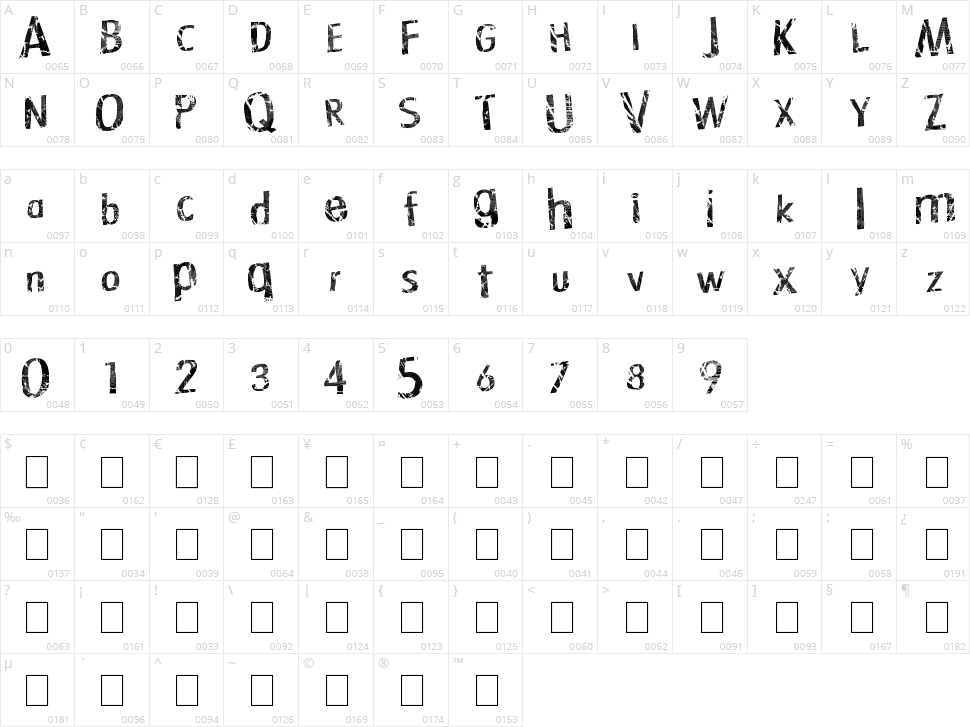 TechnoLogic Character Map