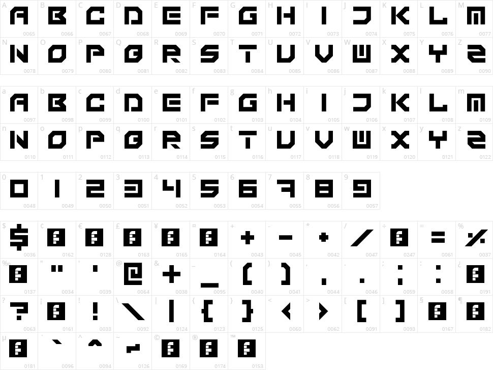 Technonomicon Character Map