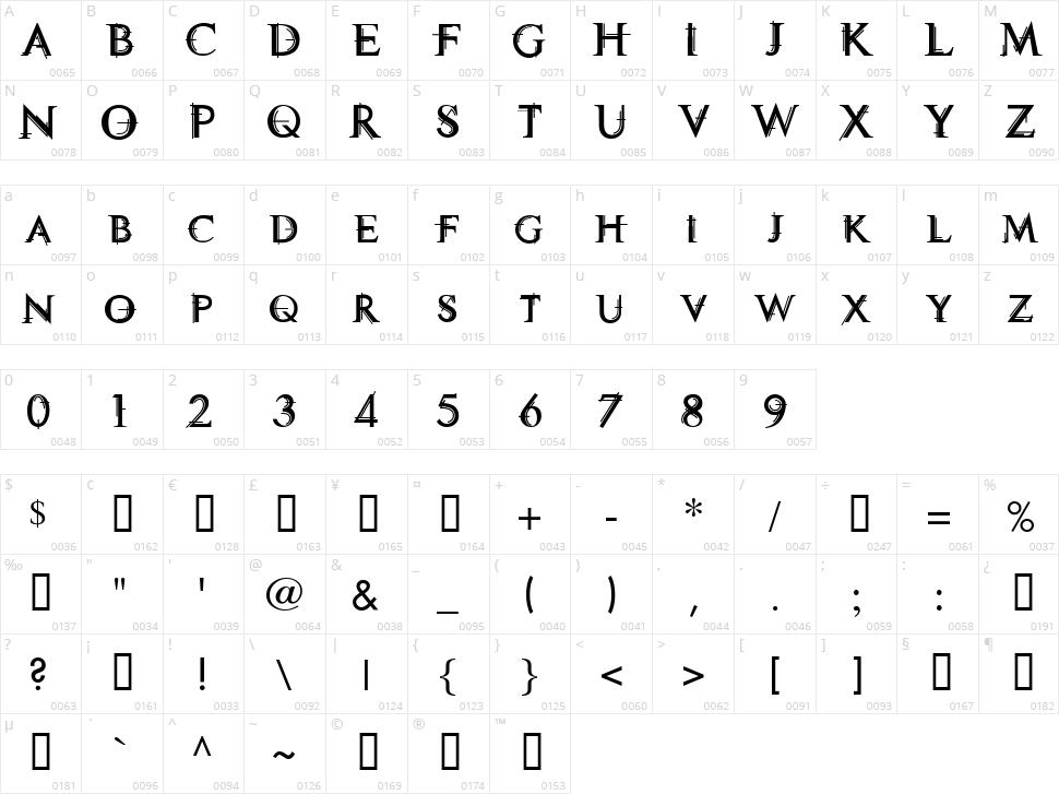 Technovia Caps Character Map