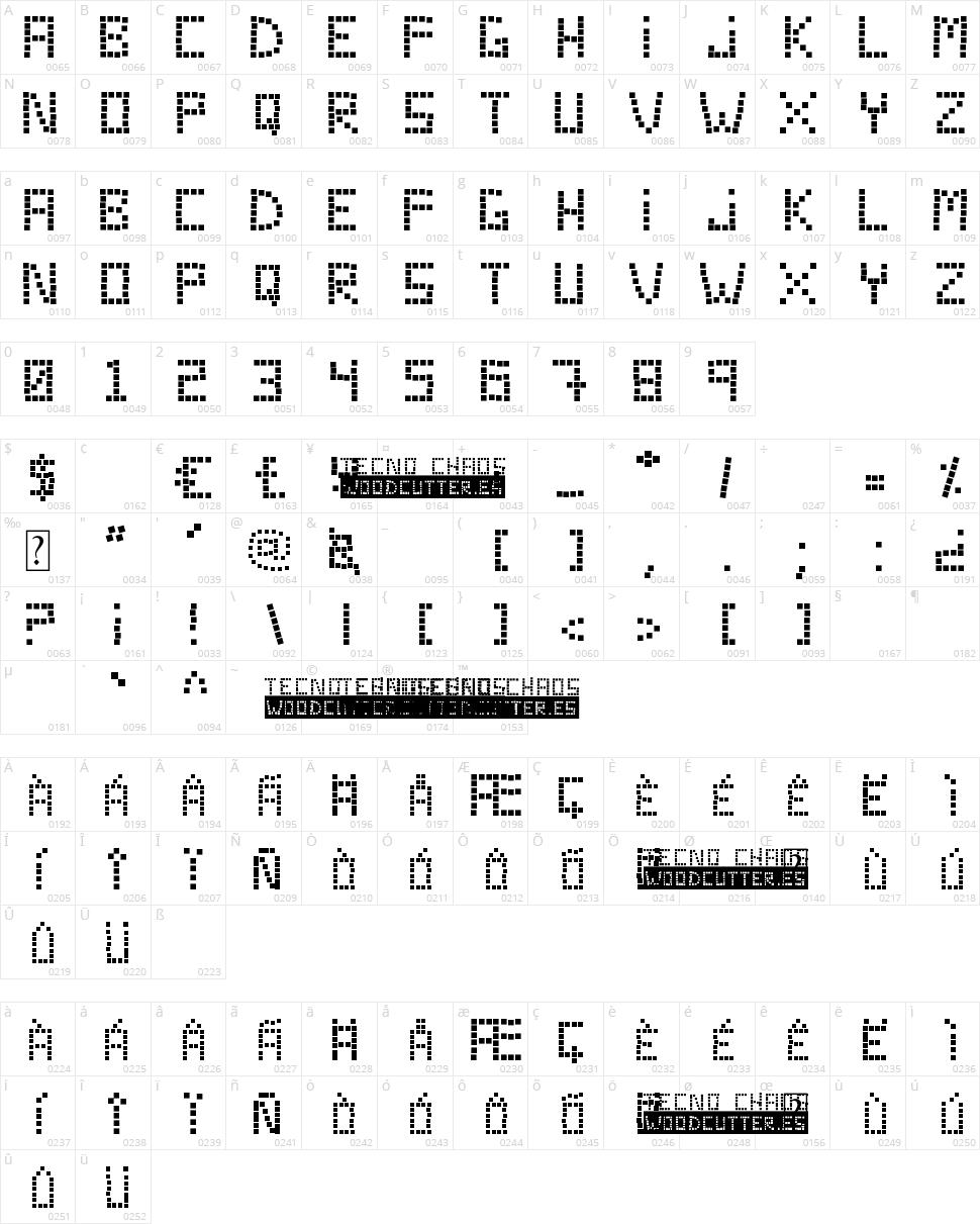 Tecno Chaos Character Map