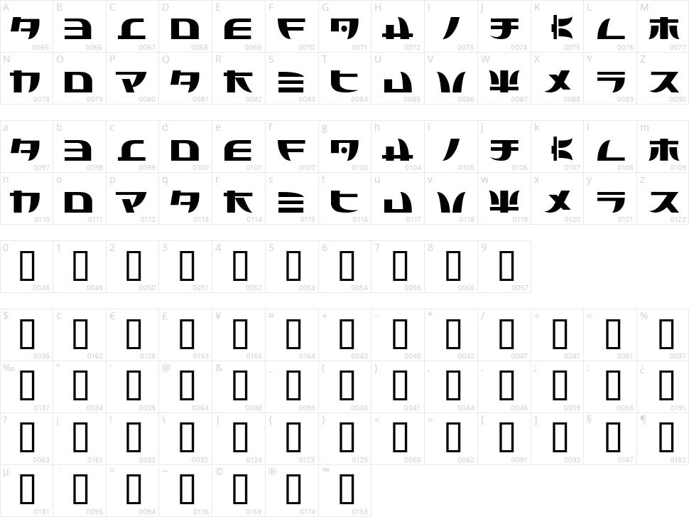 Tecnojap Character Map
