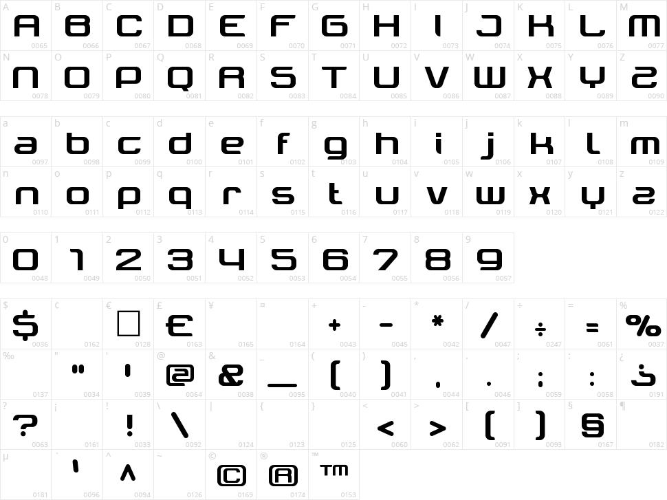 Tektrron Character Map